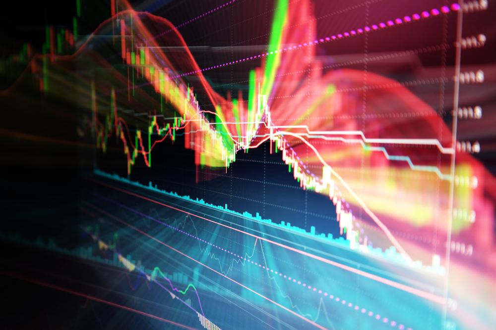 bitcoin analysis 3/28