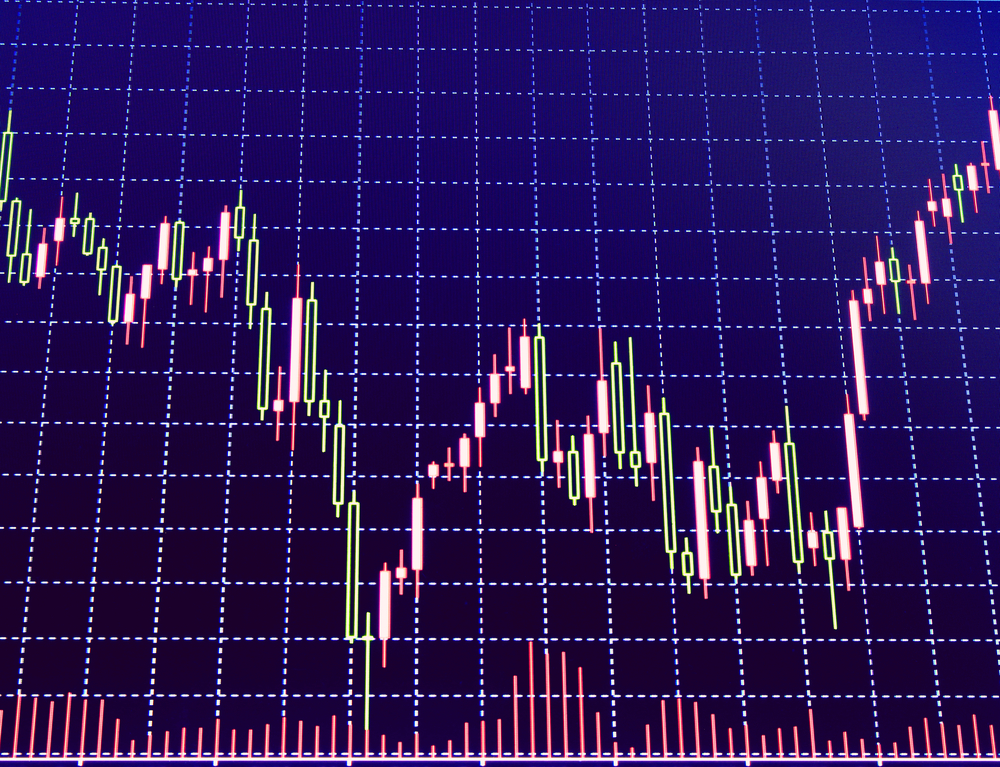 TheMerkle_Trading Charts