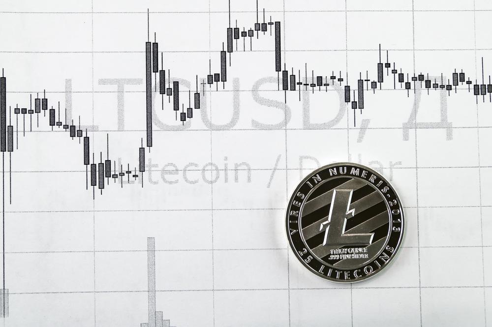 TheMerkle Litecoin Pump China