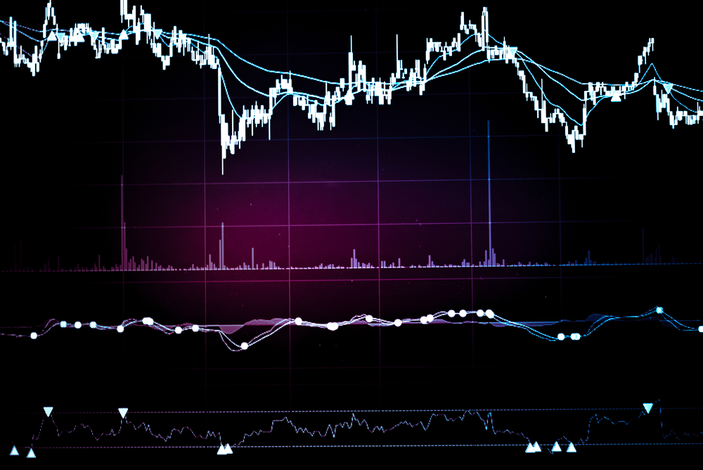 bitcoin price 522