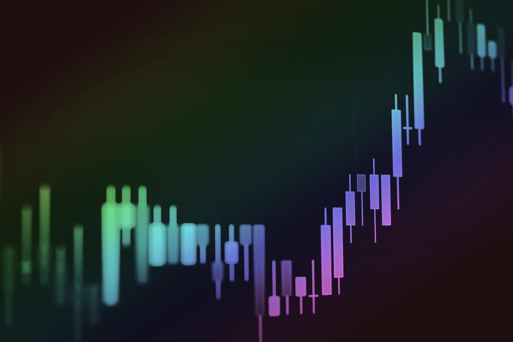 stock chart ripple