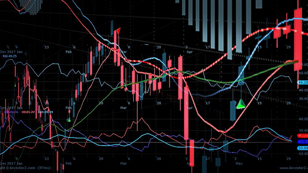 bitcoin mania chart