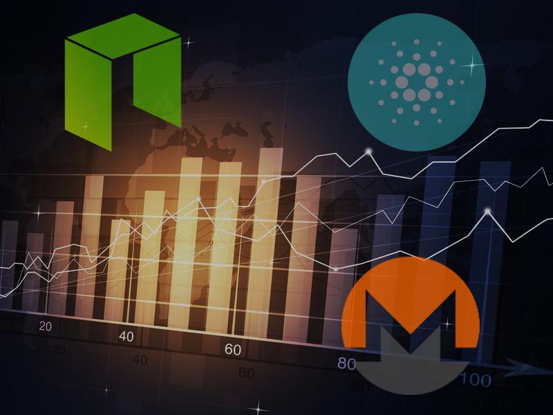 neo ada xmr price analysis