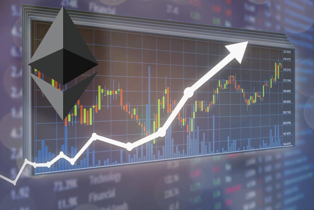 eth price analysis 9/7/19