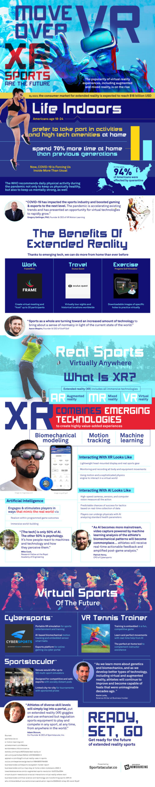XR and VR sports are the future