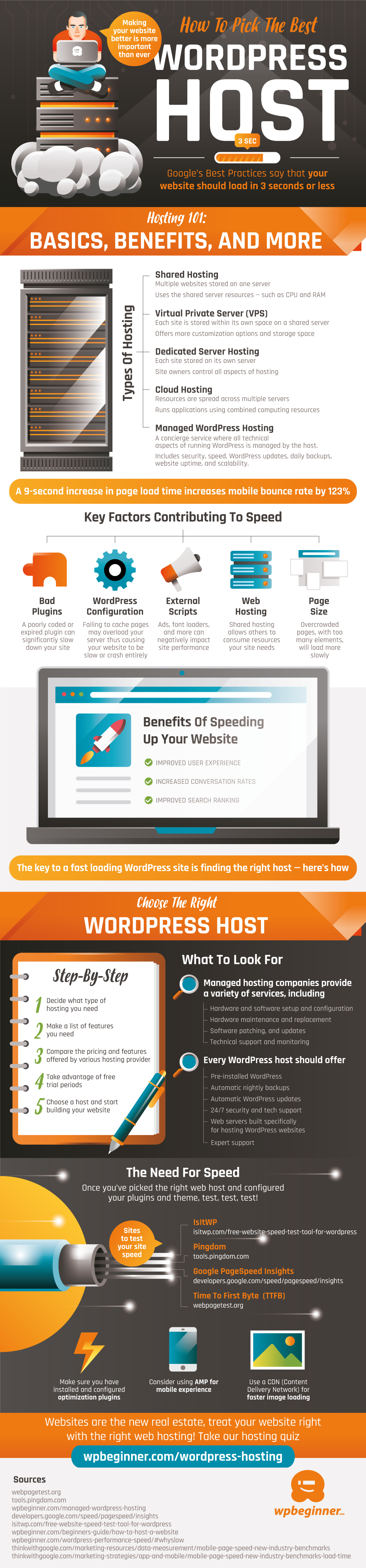 how to pick the best WordPress website hosting (infographic)