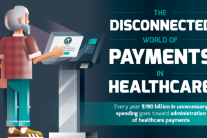 contactless check-in for healthcare