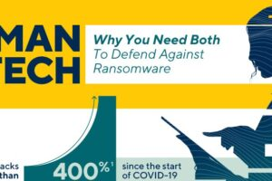defend against ransomware