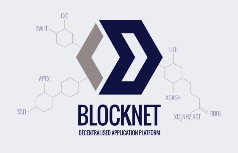 TheMerkle Blocknet