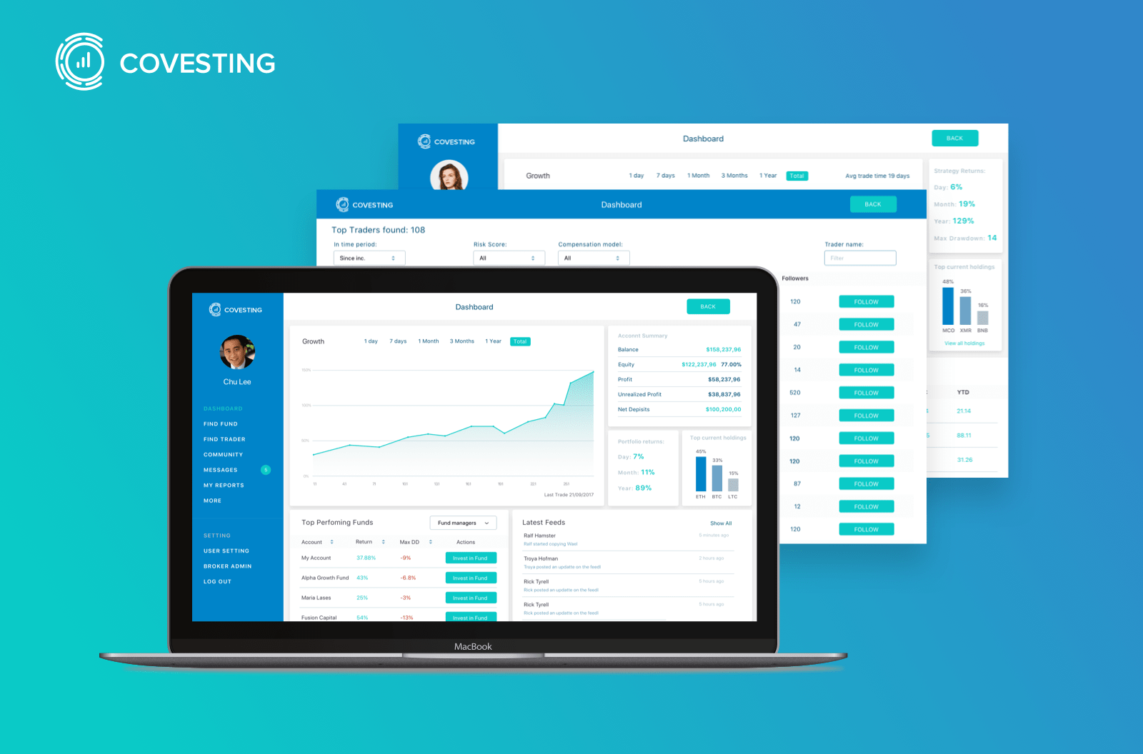 covesting featured