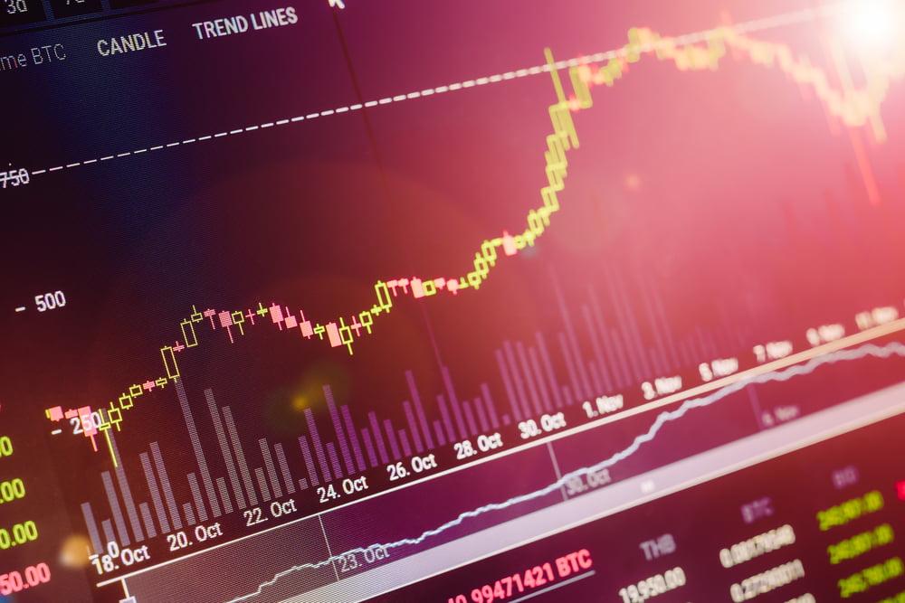 crypto market dips