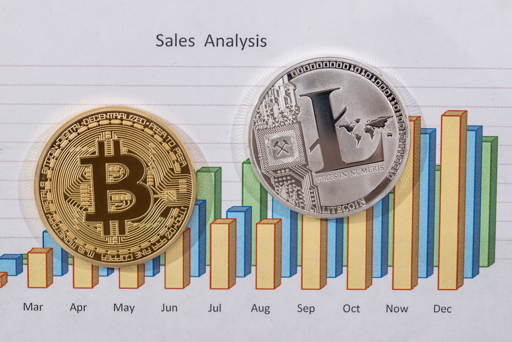 TheMerkle Litecoin Price ATH