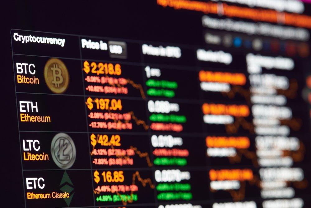 TheMerkle Cryptocurrency Valuation Indicators