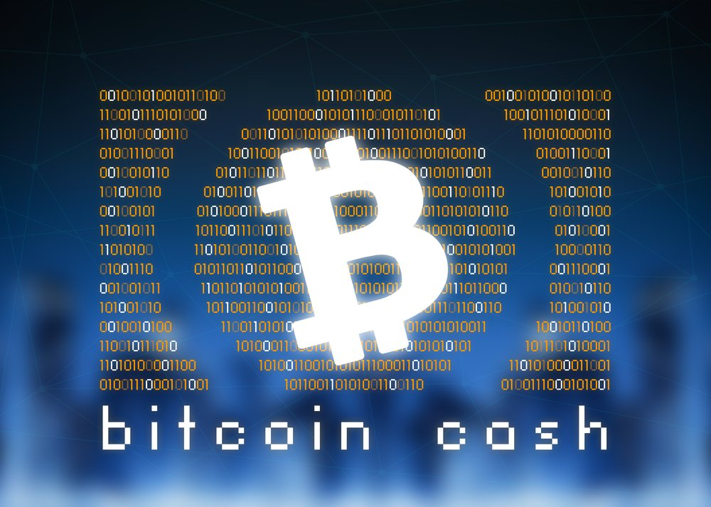 TheMerkle NIST BItcoin Cash